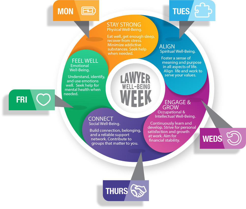 Lawyer Well-Being Week Kickoff